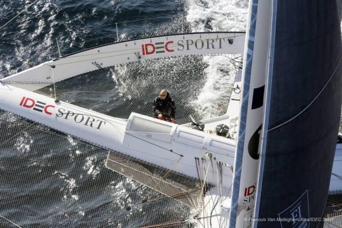 Ruta del té. IDEC Sport
