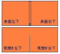 マネークリップ配置図