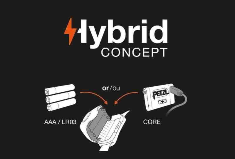 הקונספט ההיברדי של Petzl בפנס הראש מאפשר להשתמש גם ב3 סוללות AAA כגיבוי במקום הסוללה הנטענת שבאה עם הפנס