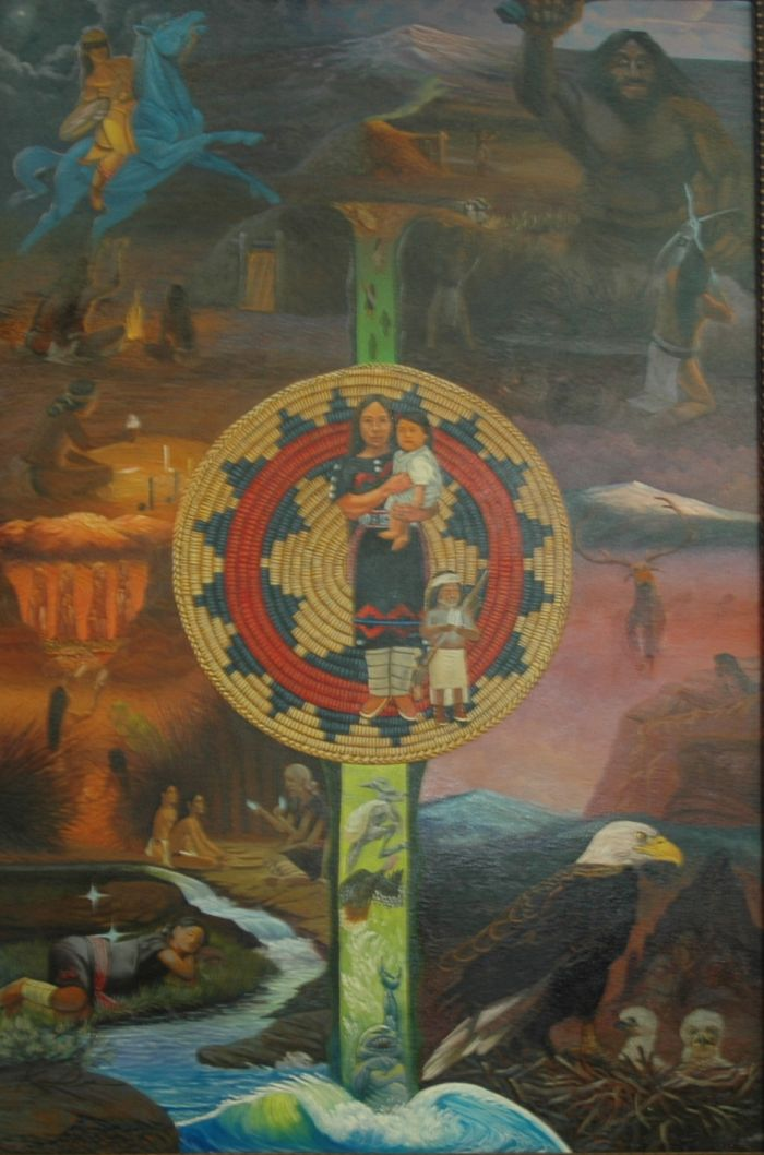 Navajo Creation Story Painting by Kee Lee