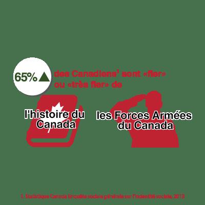 fr-haida-panel-01_histmil