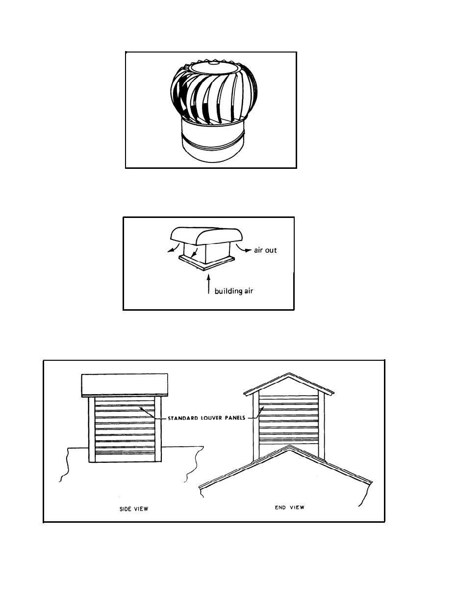 Figure 3-3. Louvered Roof Monitor