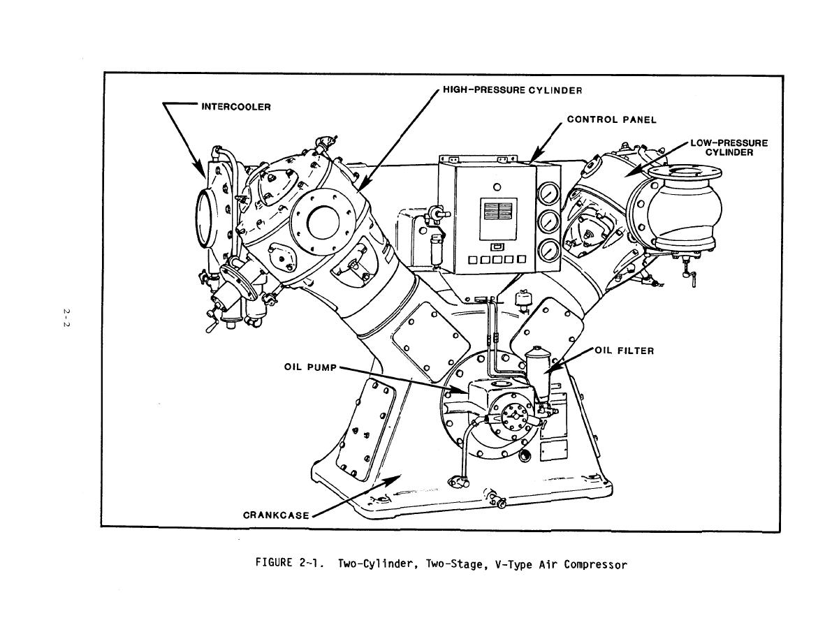 Gas Air Compressor Unloader Valve Diagram
