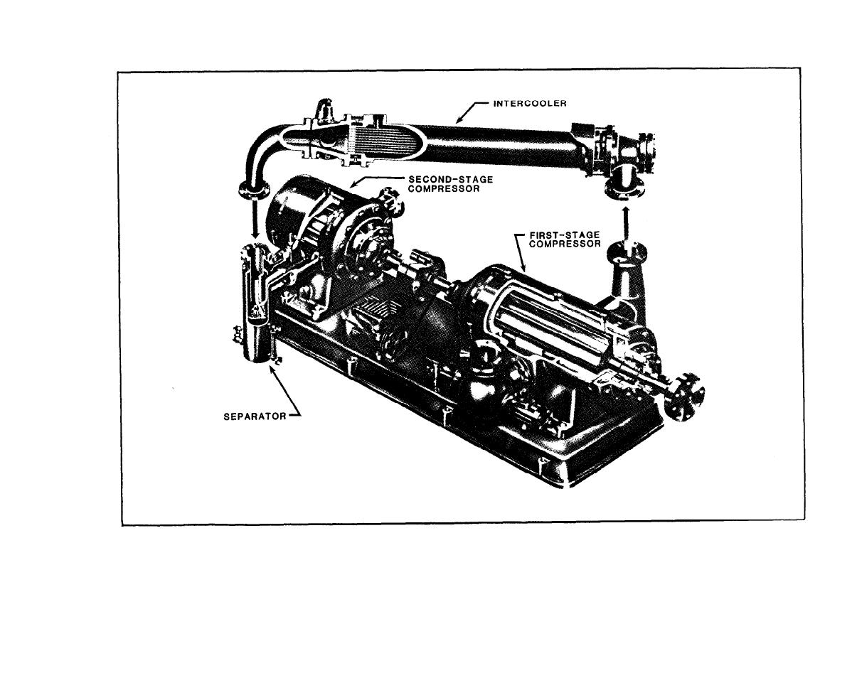 Figure 2-7. Cutaway View of Two-Stage, Rotary Sliding Vane