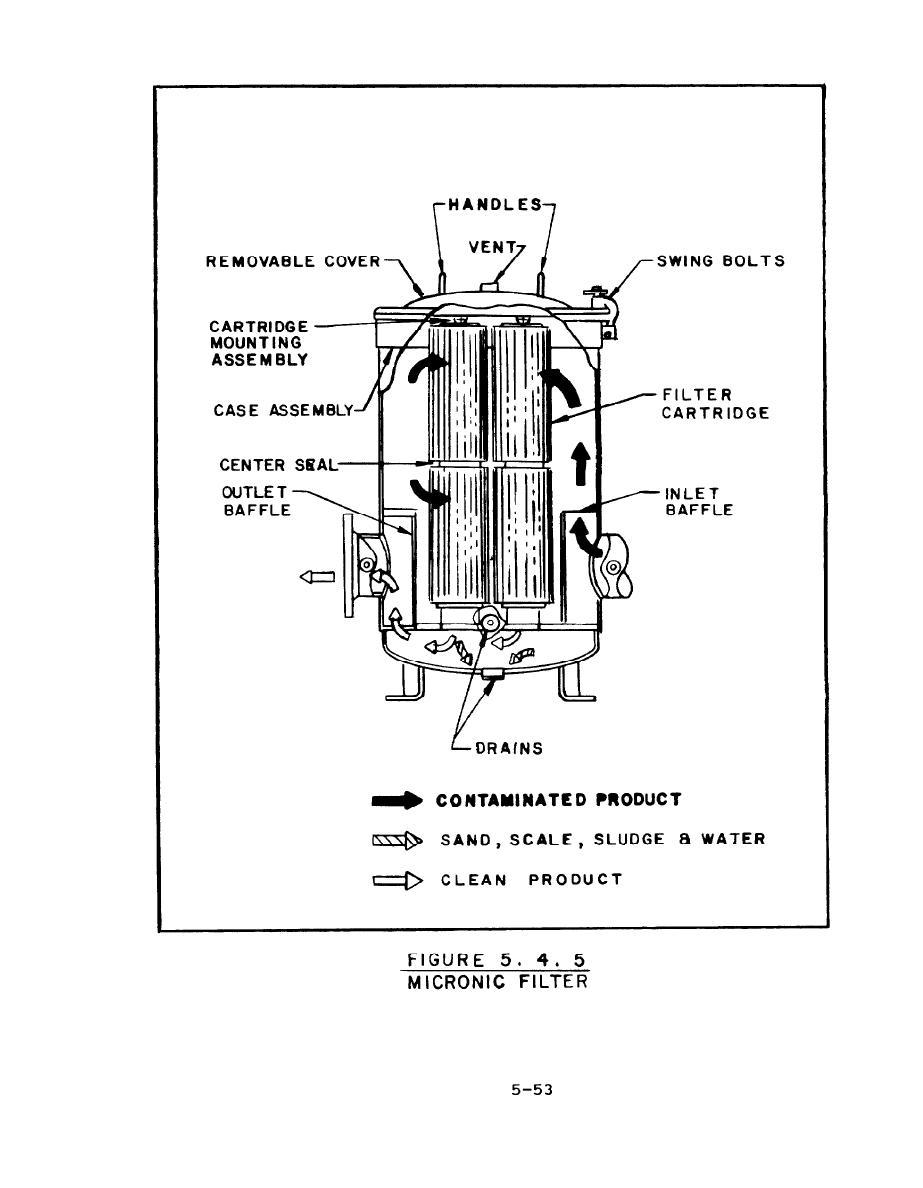 Figure 5.4.5 Micronic Filter