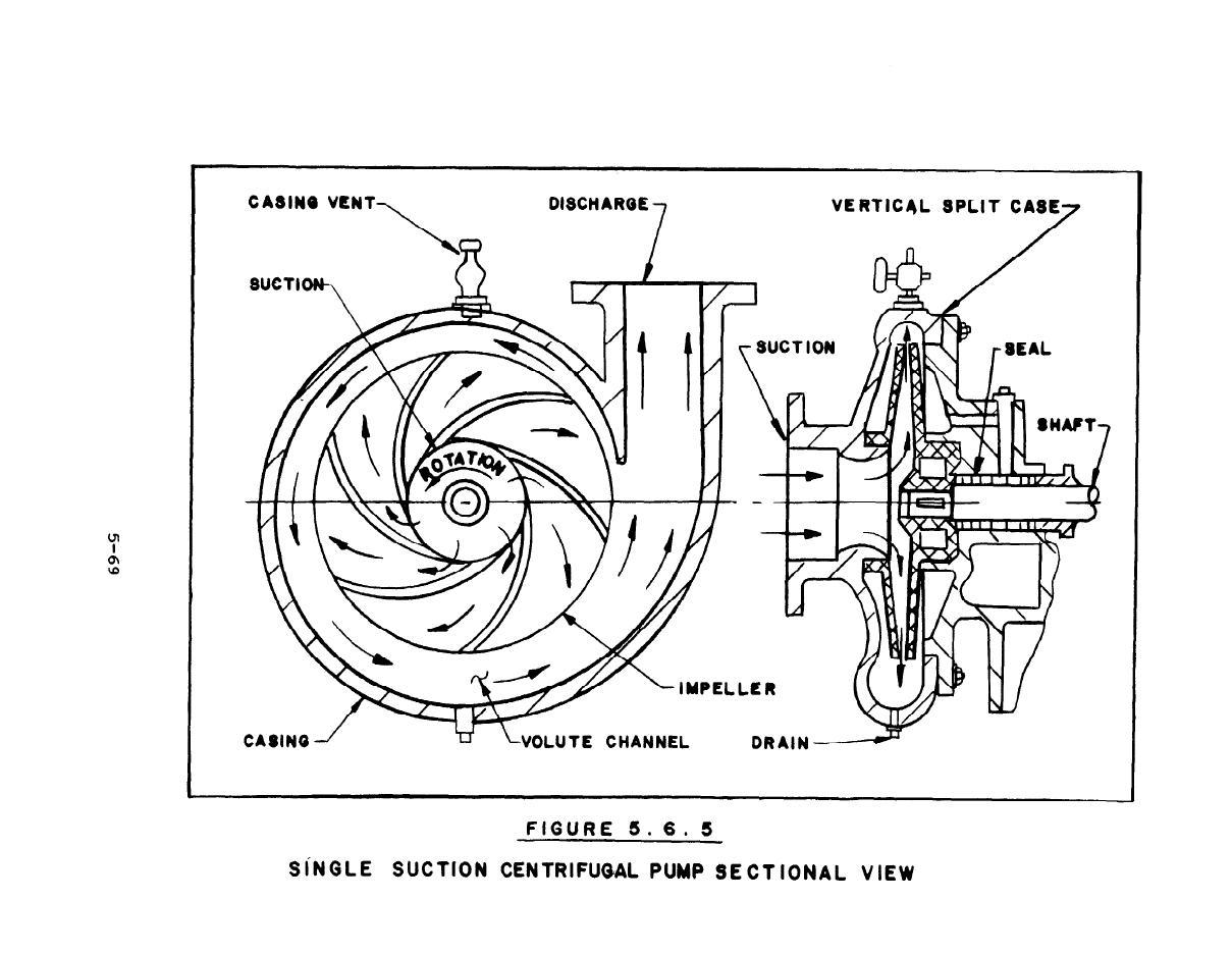 centrifugal pump mechanical seal diagram 2002 nissan sentra se r radio wiring cross section bing images