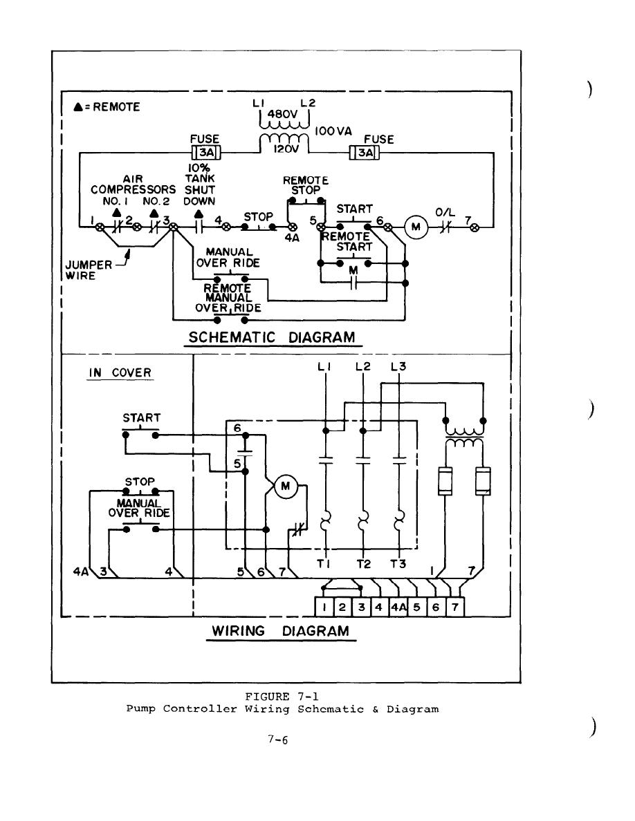 Figure 7-1 Pump Controller Wiring Schematic and Diagram