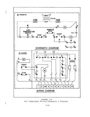 Figure 74 Air Compressor Wiring Schematic and Diagram