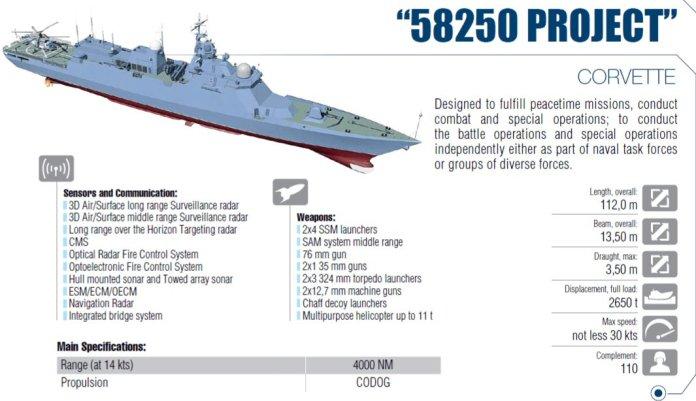 ei1df4rxuaigkun - naval post- naval news and information