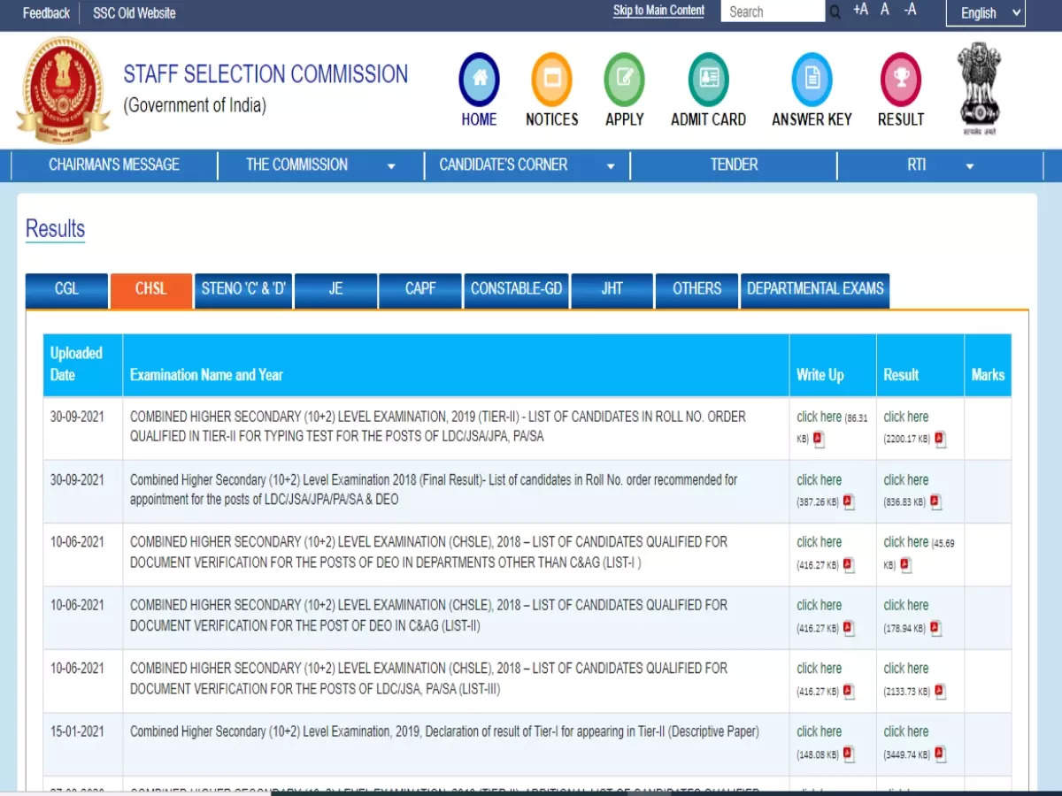 ssc results: ssc chsl results: ssc chsl 2018 and 2019 tier-2 results announced, total 47383 passes