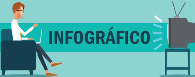 infografico_Segundas_Telas-navegin1
