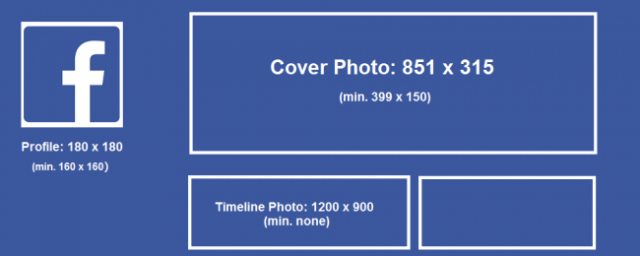 facebook-logo-sizes