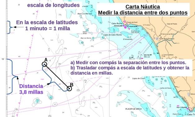 Manual del PER. UT 11. Carta de navegación.