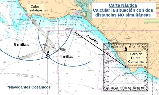 Manual del Patrón de Yate. UT 4 (3 y 4). Navegación Carta. Líneas de posición.