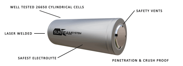 SUNBEAMsystem-SMART-L-I-T-H-I-U-M-26650-cells-lifepo4-copy-1_0