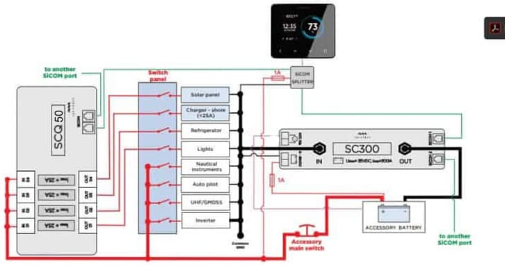 Simarine SCQ50 4-fach Digitalshunt Diagram