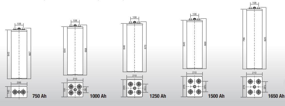 Whisperpower 2V Gel Batterien Abmessungen