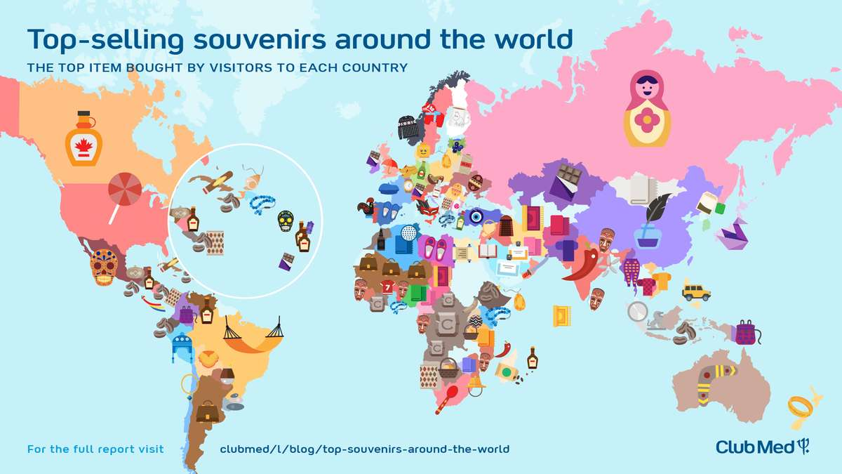 Top Selling Souvenirs Around The World