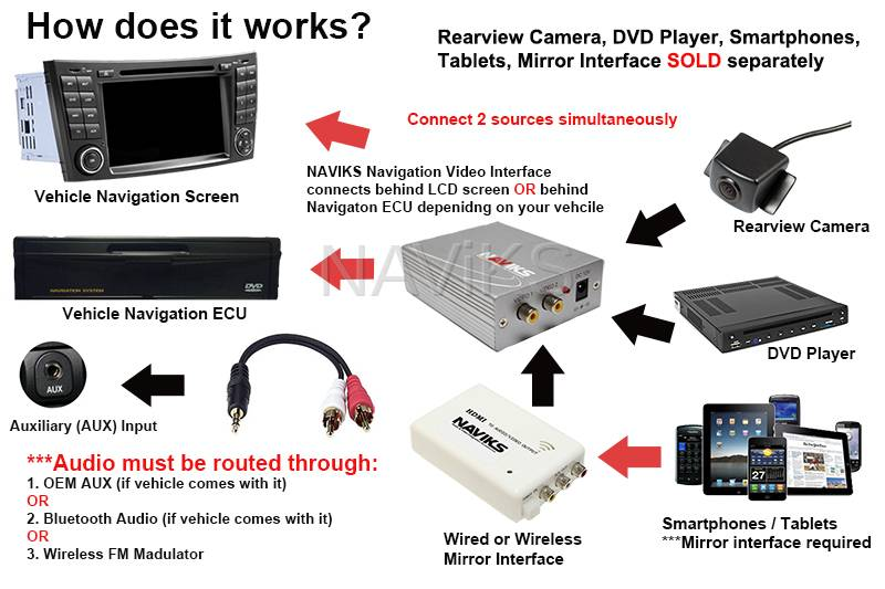 wiring toggle switch diagram of farm animals 2006 - 2007 infiniti m35 m45 navigation video interface