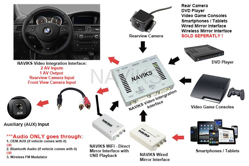 2007 Bmw X3 Wiring Diagram 2009 2012 Bmw 3 Series E90 E91 E92 E93 Video