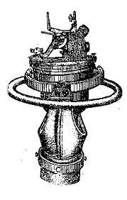 Определение поправки гирокомпаса