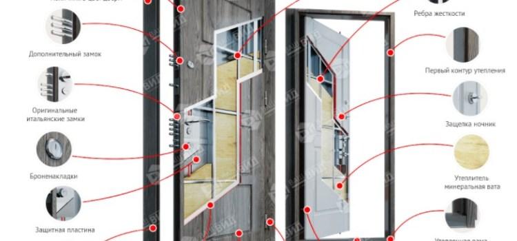 Качественные двери от производителя Зимен – интернет-магазин «Zimen.com.ua»
