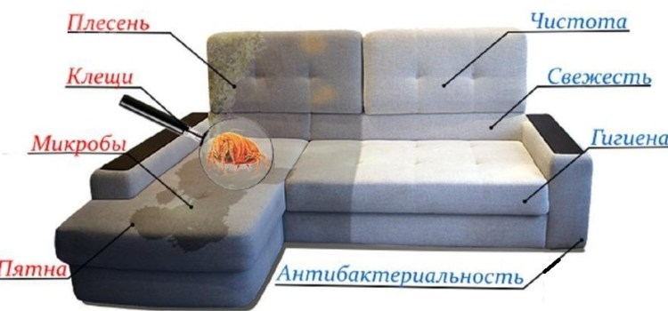 Чистка мягкой мебели на дому в Киеве
