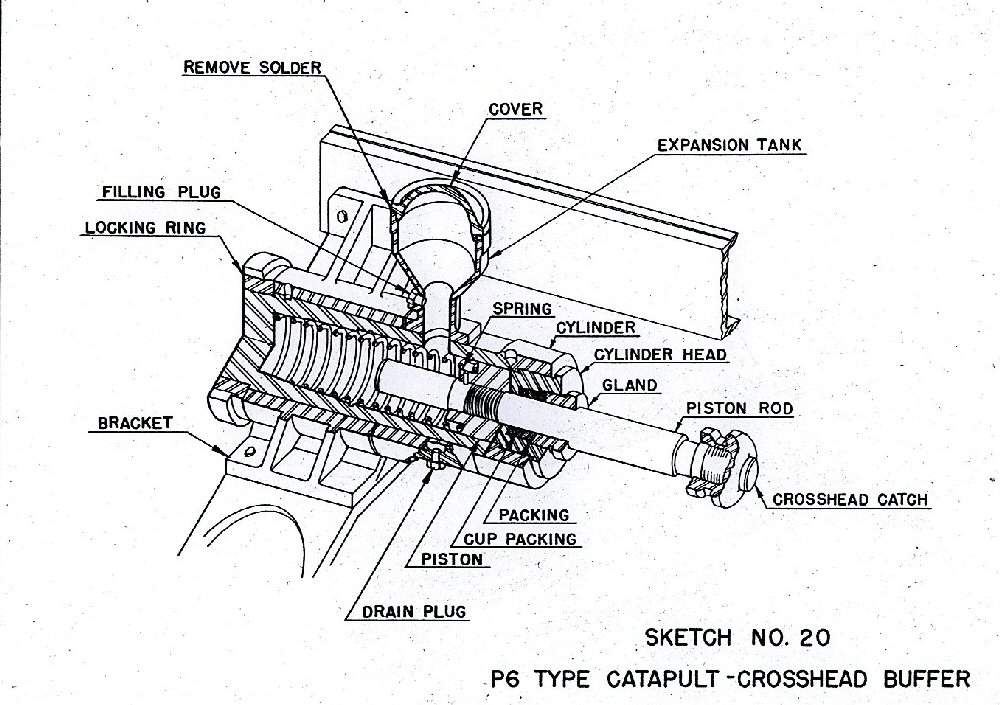 Instructions for Operation of Catapult Type P