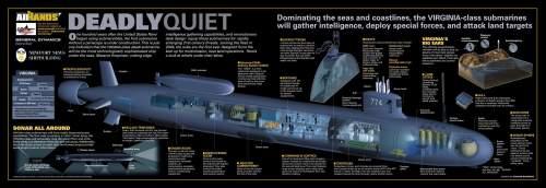 small resolution of submarine photo index u s navy submarine diagram