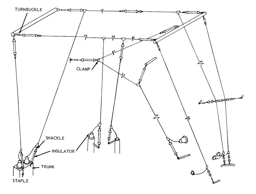 Circline Ballast Wiring Diagram