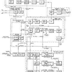 Rf Transmitter And Receiver Block Diagram Printable Soccer Field Positions An Frt 15