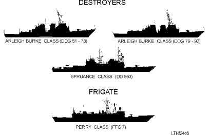 Destroyers / Frigate