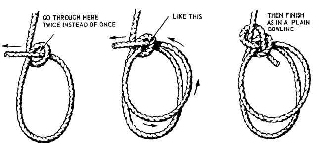 bowline how to tie a bowline
