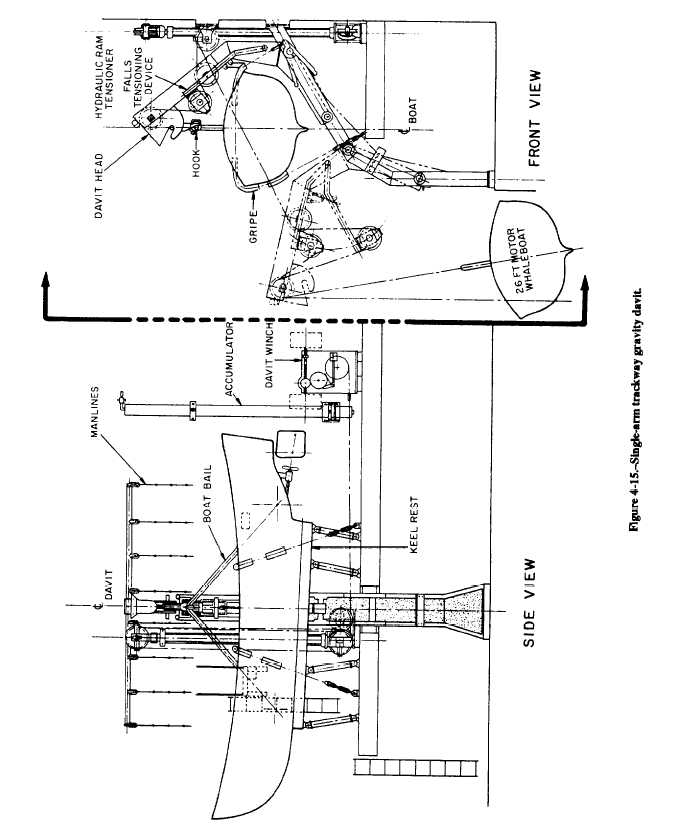 Single-Arm Trackway Gravity Davit