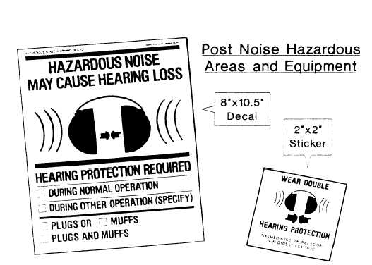 Hearing Tests/Audiograms