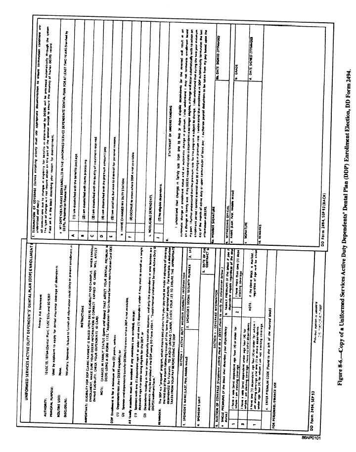 Figure 8-6.-Copy of Uniformed Services Active Duty