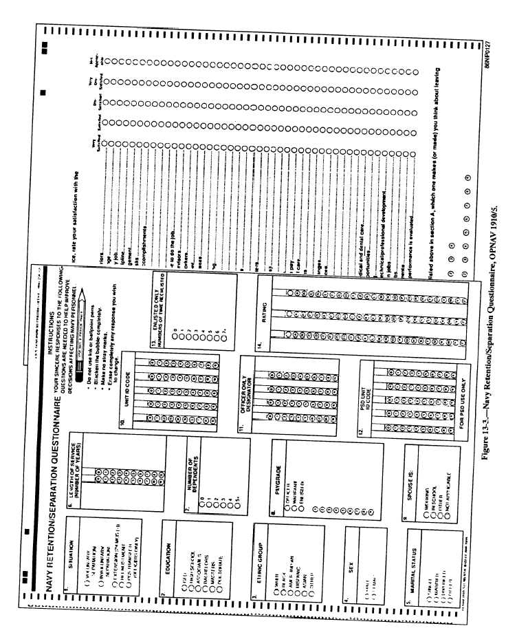 Figure 13-3.—Navy Retention/Separation Questionnaire