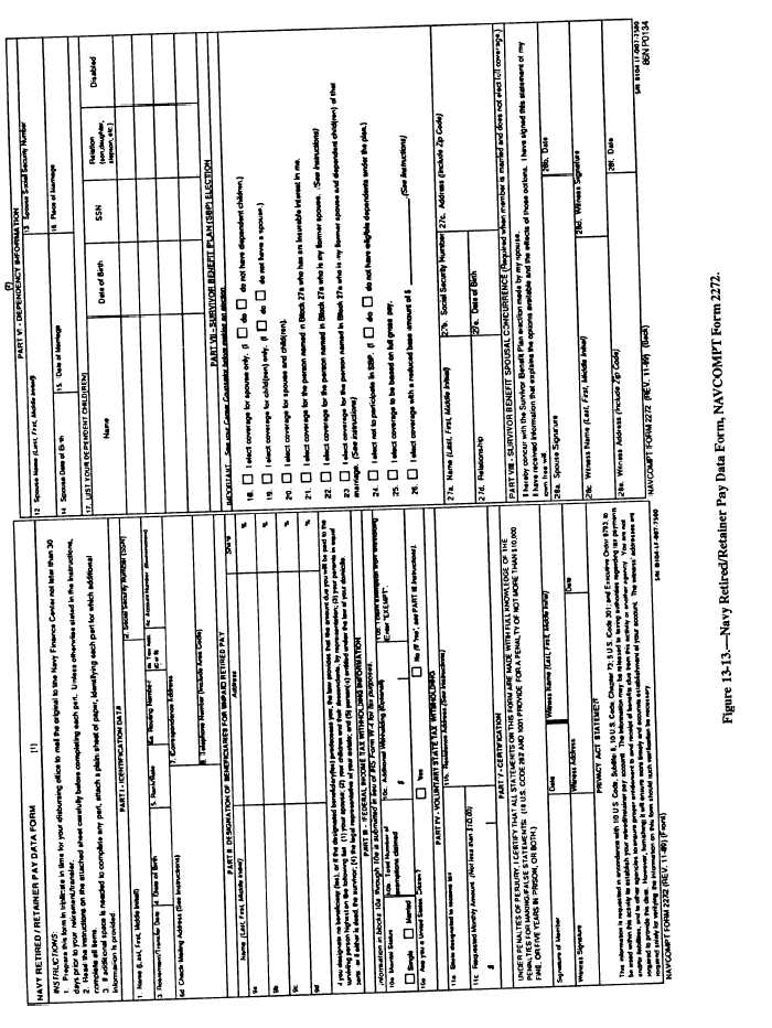 Figure 13-13.-Navy Retired/Retainer Pay Data Form