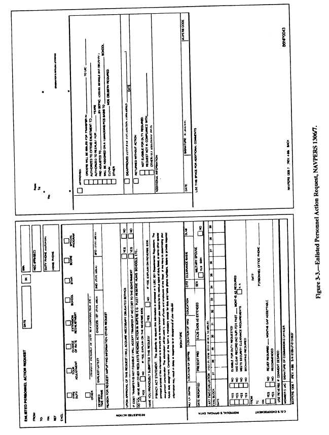 Figure 3-3.—Enlisted Personnel Action Request, NAVPERS 1306/7