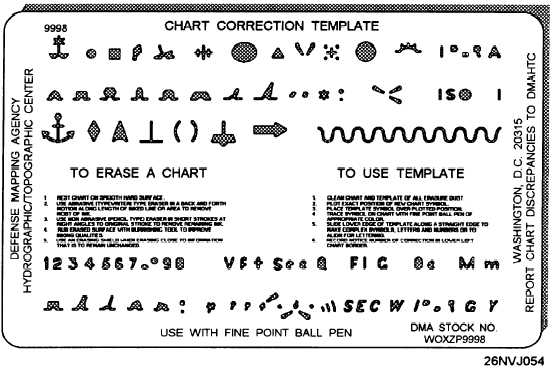 Chart Correction Techniques, Continued