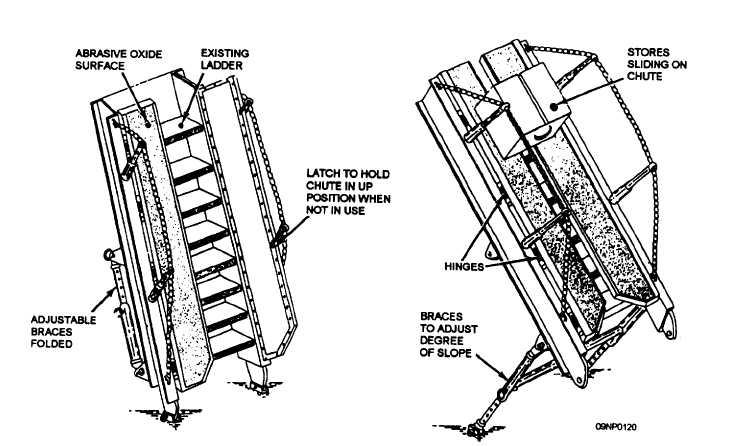 Figure 13-20.-Brake on a roller conveyor.