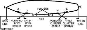 Basic Ladder Diagram, Basic, Free Engine Image For User