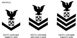 Rating Badges