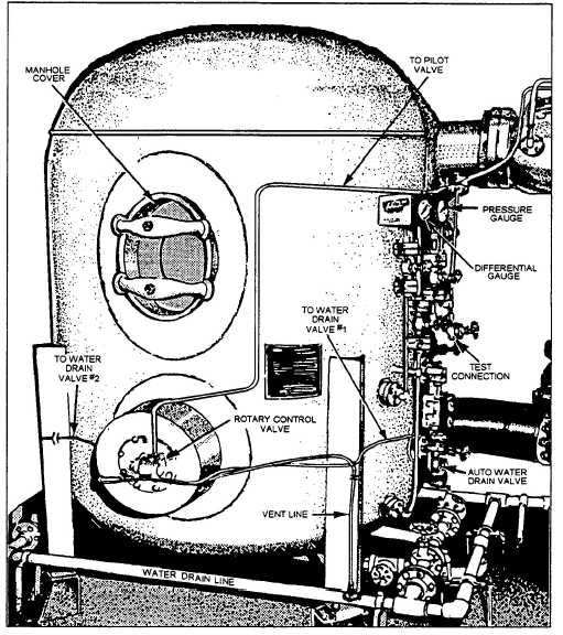 Service fuel filter (vertical)