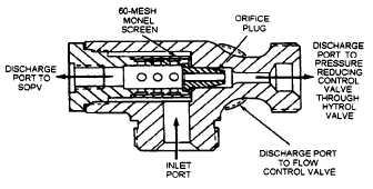 Solenoid-Operated Pilot Valve (SOPV)