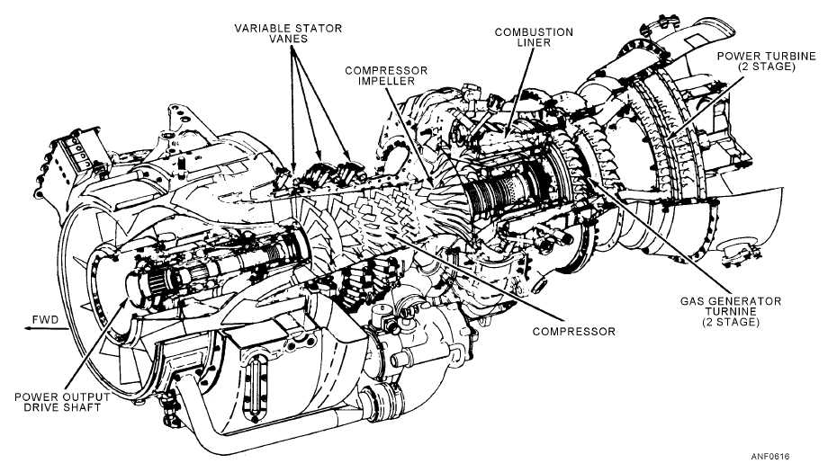 Turboshaft gas turbine engine