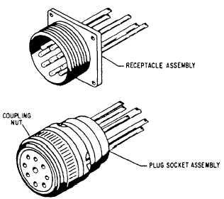 Electrical Wire Connectors Terminals Types. Diagrams. Auto