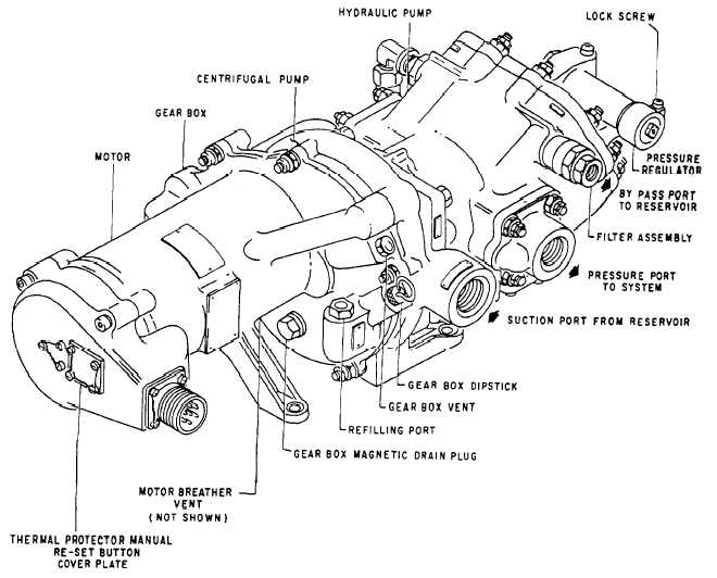 Motor-driven variable displacement piston pump