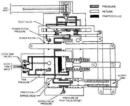 A320 Hydraulic System Diagram. Diagram. Auto Wiring Diagram