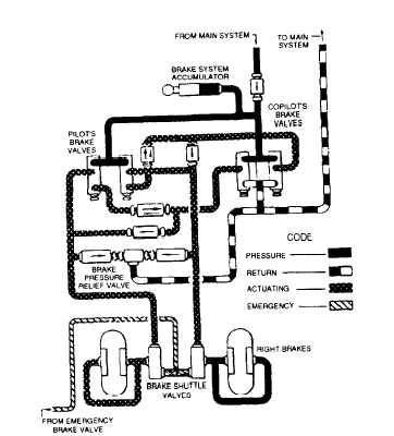 POWER BRAKE CONTROL VALVE SYSTEM